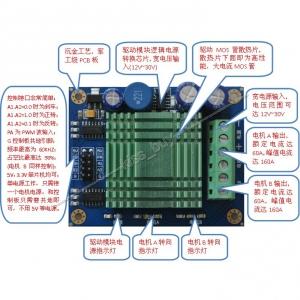 M60 Dual Motor Driver/Controller Specs